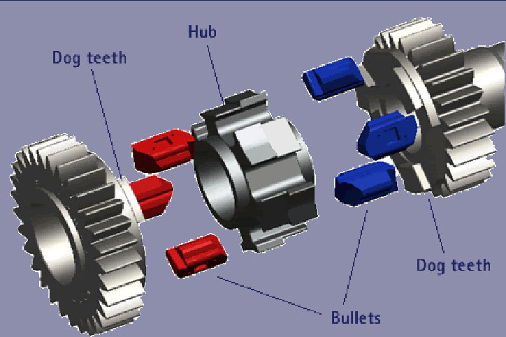 seamless-shift-gearbox