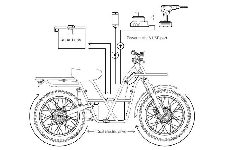 ubco-2x2-the-two-wheel-drive-electric-enduro-bike-2