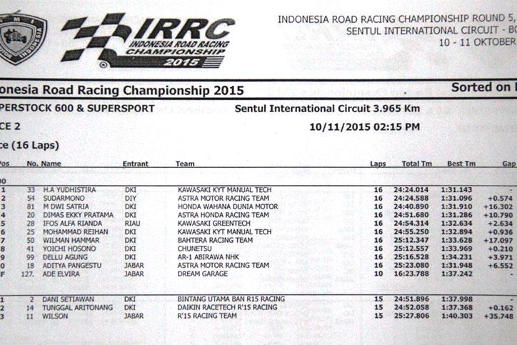 IRRC-Supersport-600-race-2
