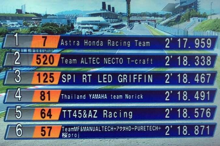 Hasil_Kualifikasi_1_Suzuka_4_Hours