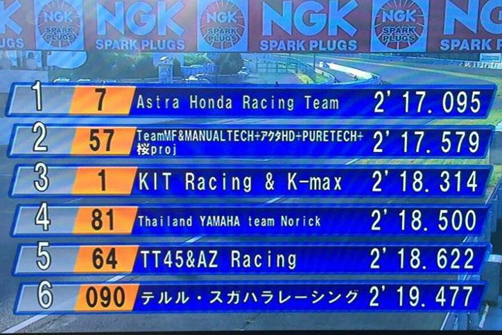 Hasil_Kualifikasi_2_Suzuka_4_Hours