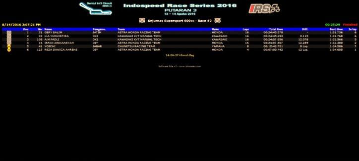 IRS_2016_Seri_3_Supersport_race_2_hasil