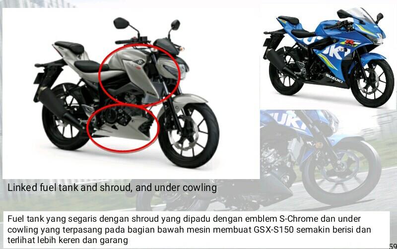 Beda Sosok Suzuki GSX-R150 dan GSX-S150