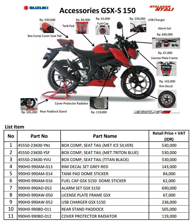 Daftar Aksesori Asli Suzuki GSX 150 Lengkap Dengan Harganya