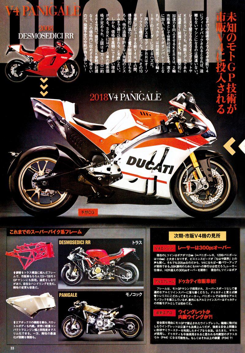 Sosok Superbike Ducati V4
