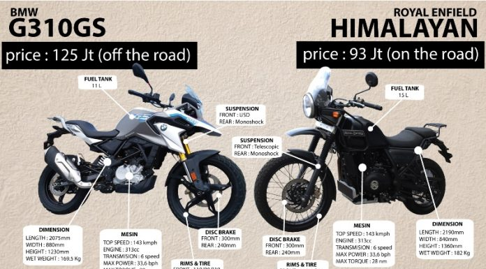 BMW G310GS vs Royal ENfield Himalayan