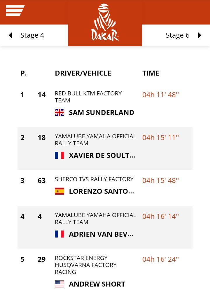 Reli Dakar 2019 hari kelima