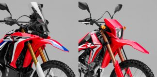 Honda CRF250 2019