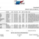 Hasil Yamaha Cup Race Seri 2 Kediri