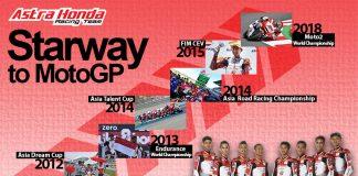 Astra Honda Racing Team Makin Dekat Ikut MotoGP