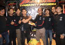 Bandit Community Indonesia