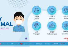 Suzuki Menerapkan Protokol Kesehatan