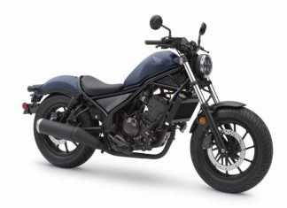 Honda Rebel300 2020