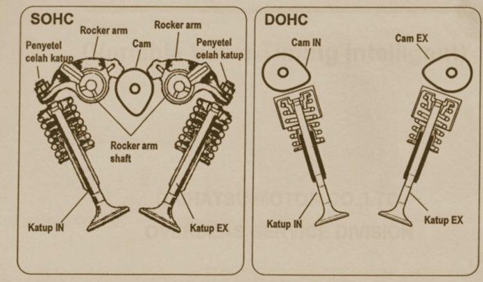 DOHC x SOHC