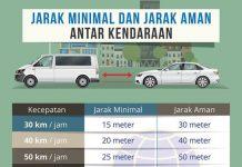 jarak aman berkendara