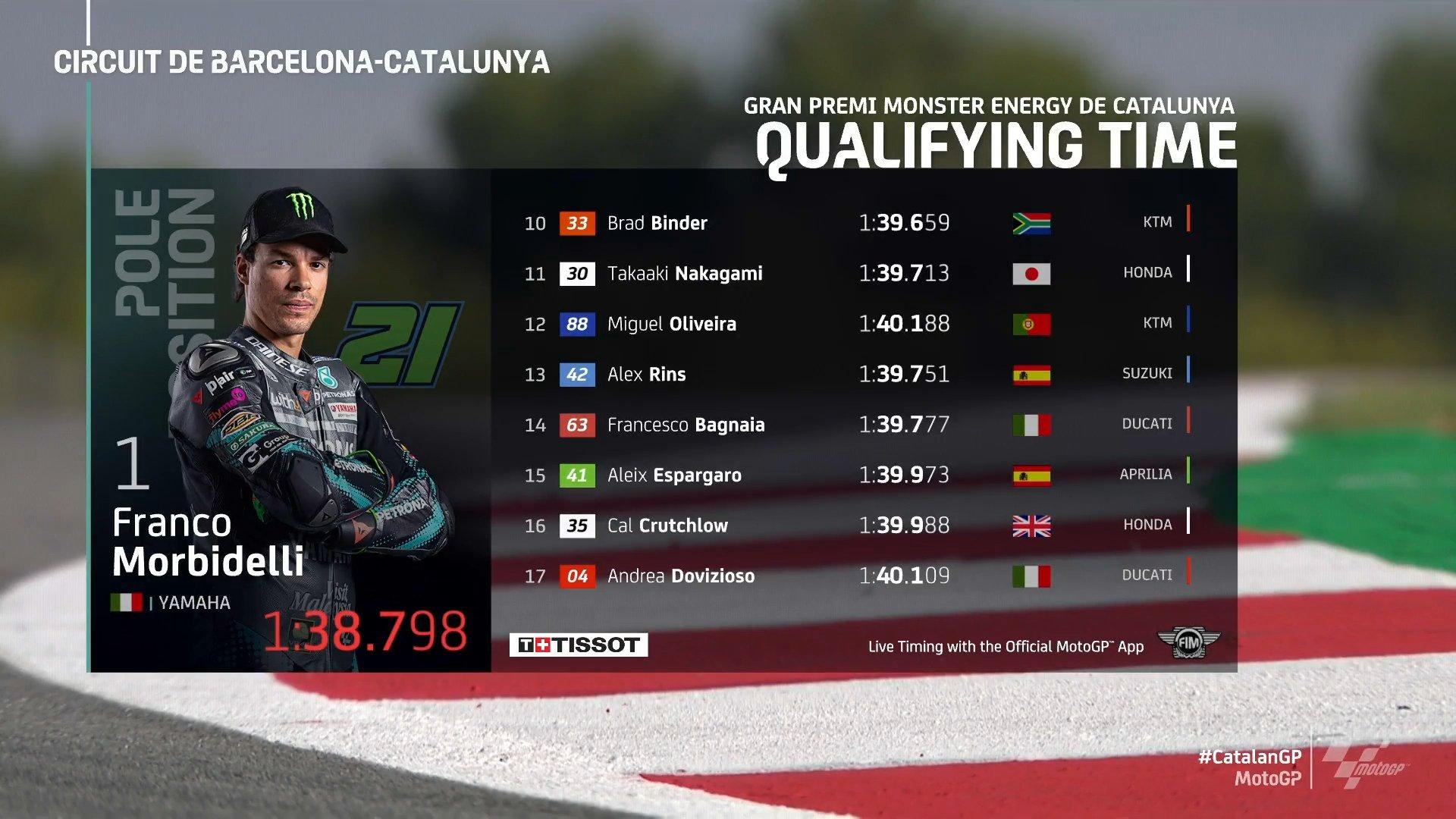 QTT GP Katalunya