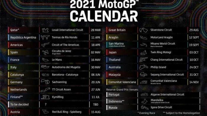 Kalender MotoGP 2021