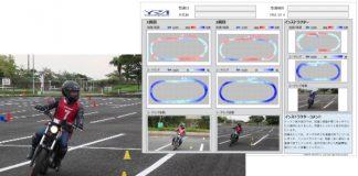 Yamaha Riding Feedback System