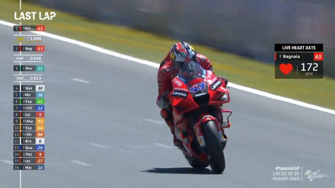 MotoGP Spanyol 2021: Jack Miller P1, Quartararo Gagal Hat ...