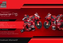 Ducati MotoGP Jerman